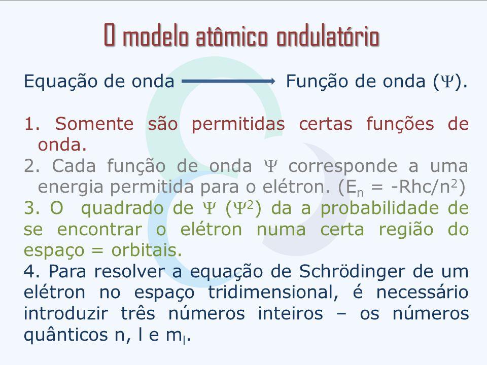O modelo atômico ondulatório