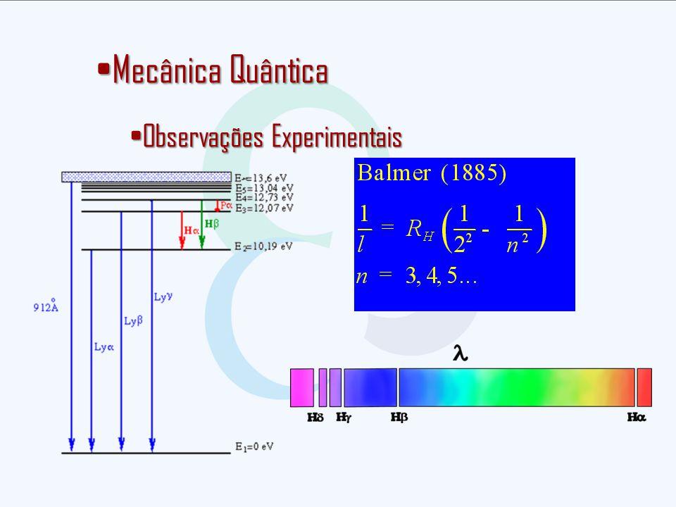 Mecânica Quântica Observações Experimentais