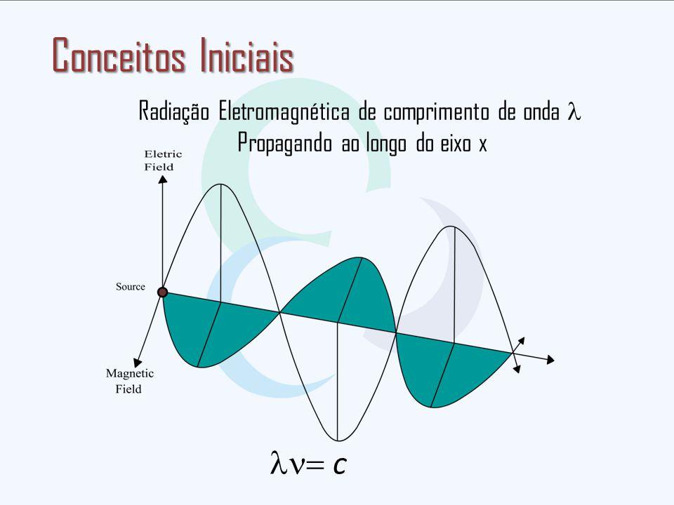 Conceitos Iniciais ln= c