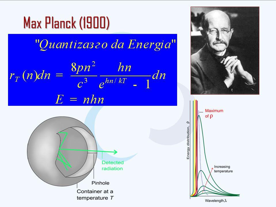 Max Planck (1900)