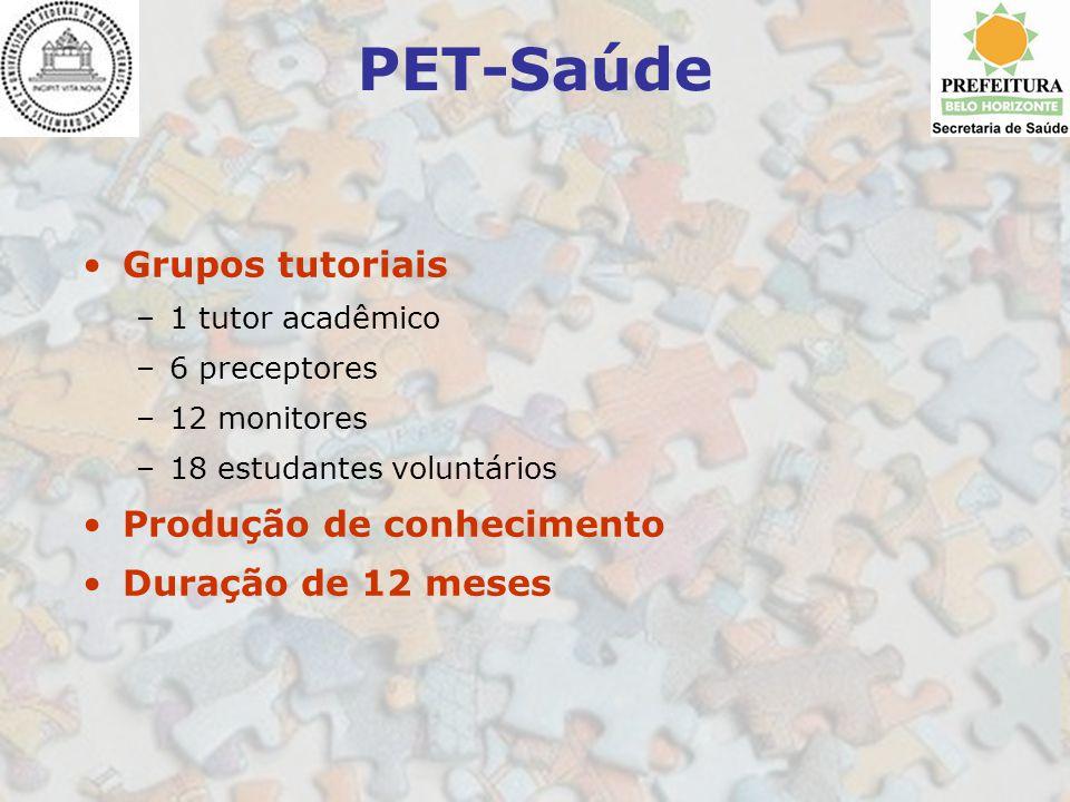 PET-Saúde Grupos tutoriais Produção de conhecimento