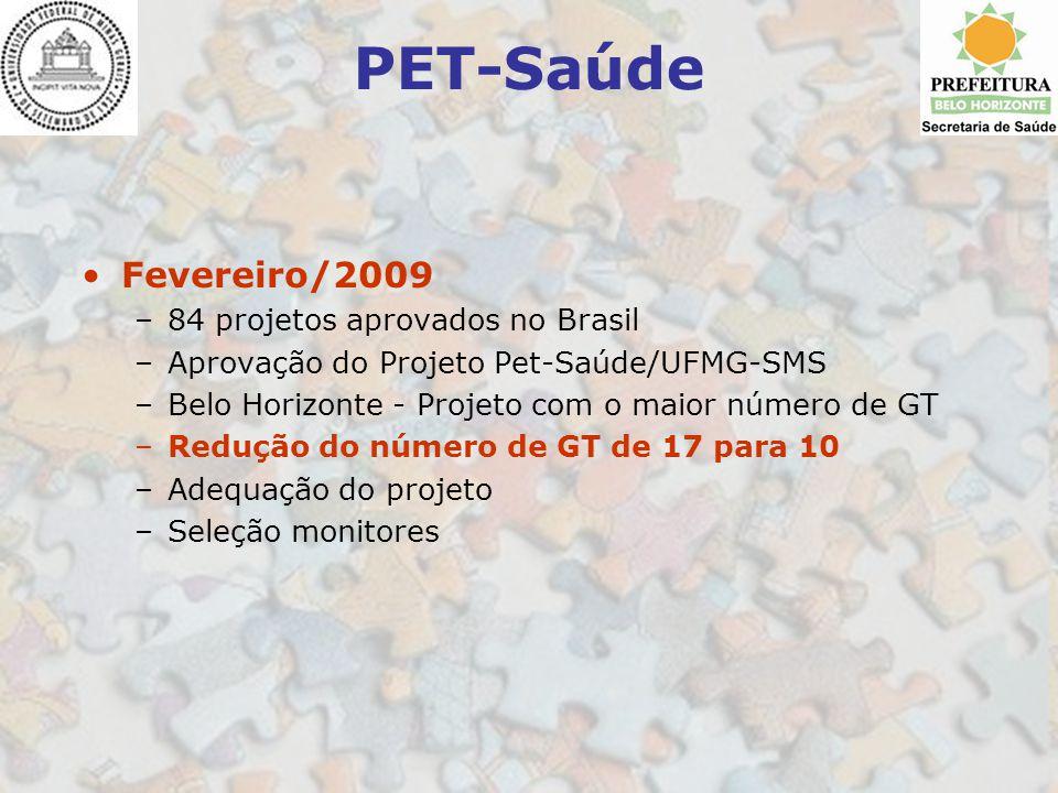 PET-Saúde Fevereiro/2009 84 projetos aprovados no Brasil