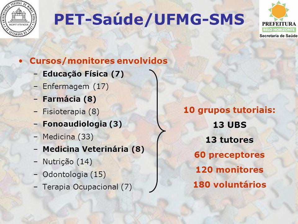 PET-Saúde/UFMG-SMS Cursos/monitores envolvidos 10 grupos tutoriais: