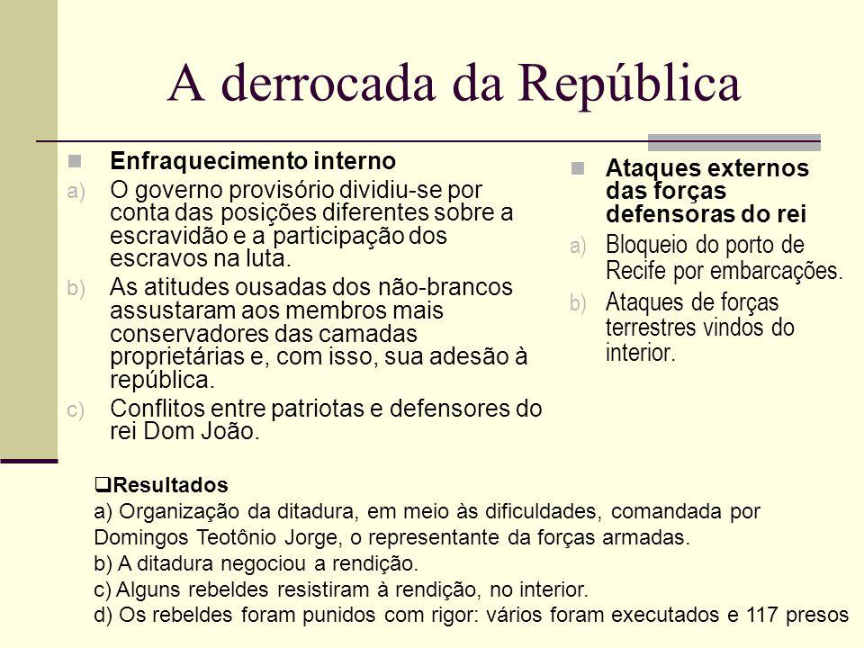 A derrocada da República