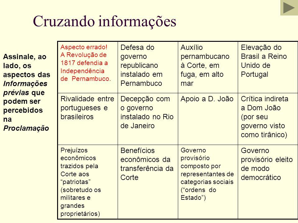 Cruzando informações Aspecto errado! A Revolução de 1817 defendia a Independência de Pernambuco.