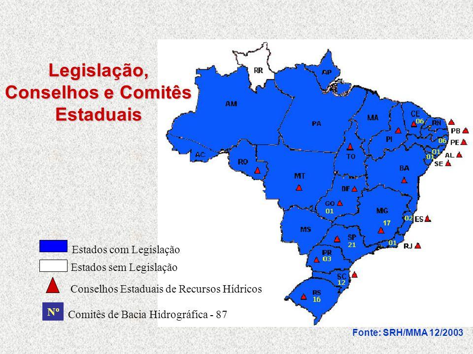 Legislação, Conselhos e Comitês Estaduais