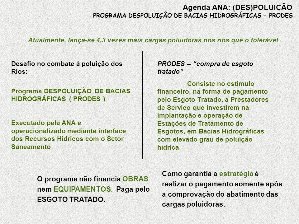 Agenda ANA: (DES)POLUIÇÃO