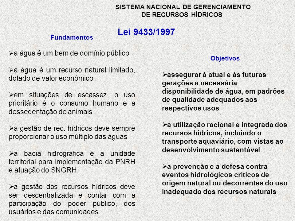 SISTEMA NACIONAL DE GERENCIAMENTO