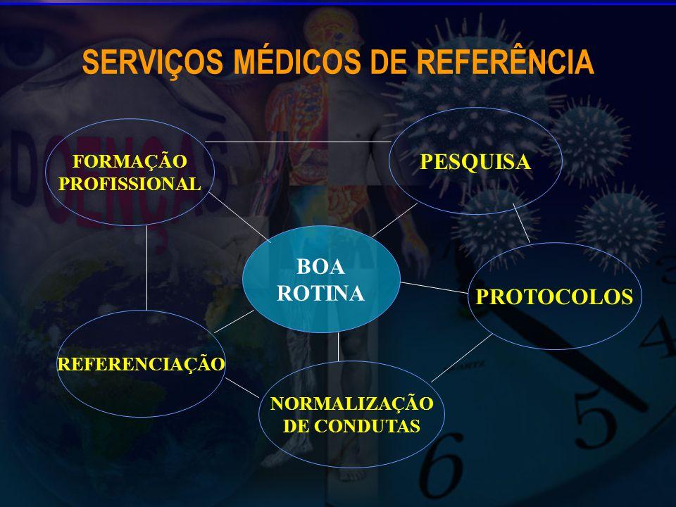 SERVIÇOS MÉDICOS DE REFERÊNCIA
