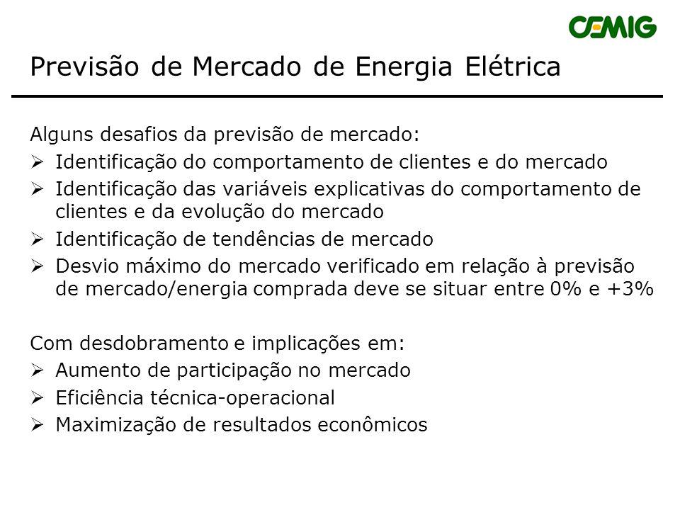 Previsão de Mercado de Energia Elétrica