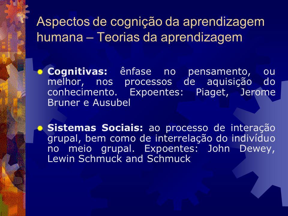 Aspectos de cognição da aprendizagem humana – Teorias da aprendizagem