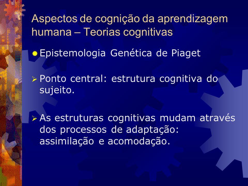 Aspectos de cognição da aprendizagem humana – Teorias cognitivas