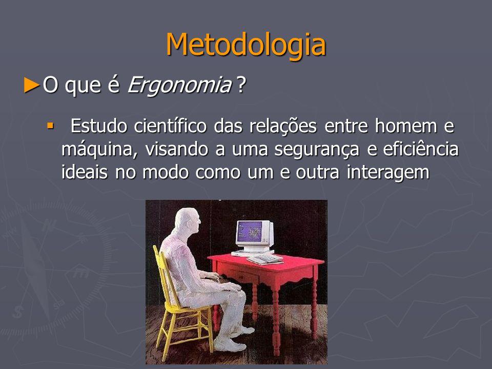 Metodologia O que é Ergonomia