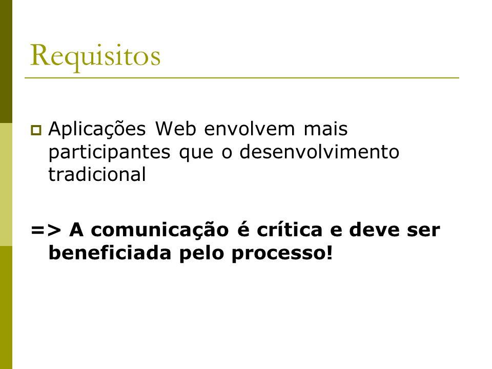 Requisitos Aplicações Web envolvem mais participantes que o desenvolvimento tradicional.