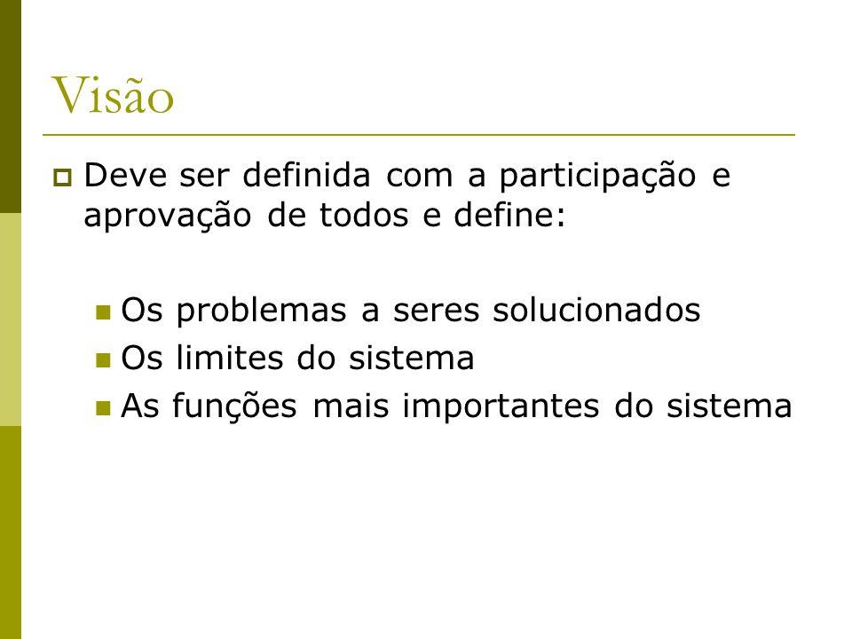 Visão Deve ser definida com a participação e aprovação de todos e define: Os problemas a seres solucionados.