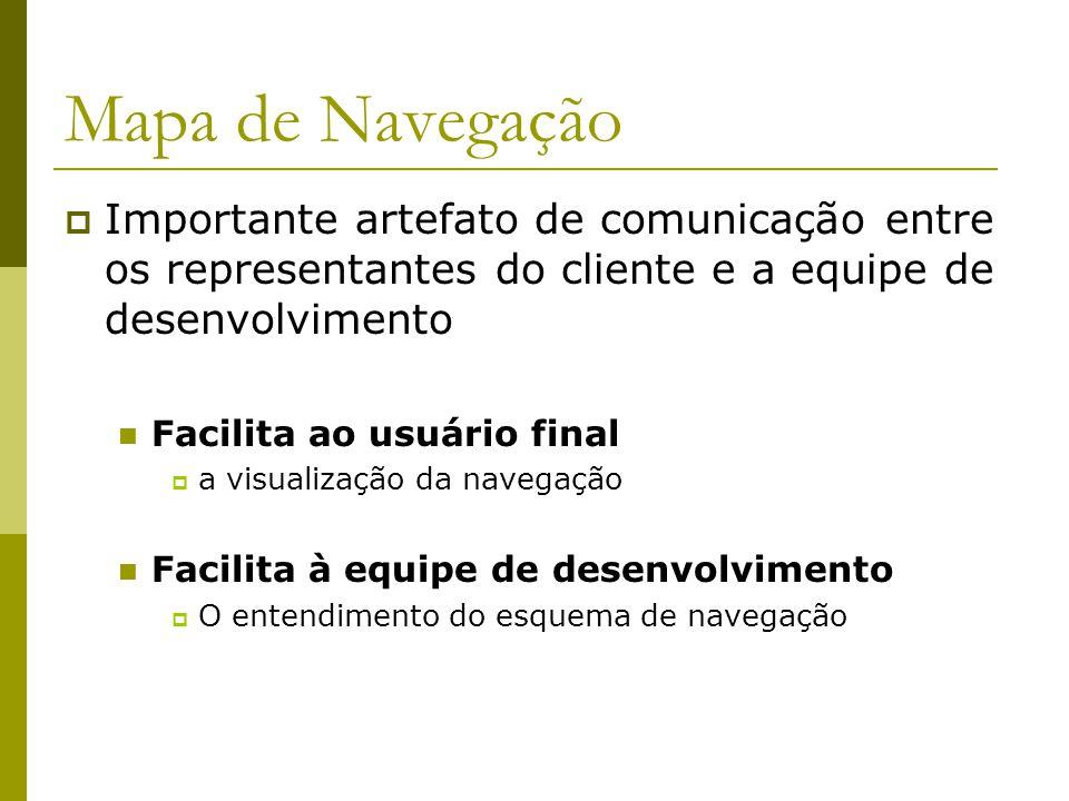 Mapa de Navegação Importante artefato de comunicação entre os representantes do cliente e a equipe de desenvolvimento.