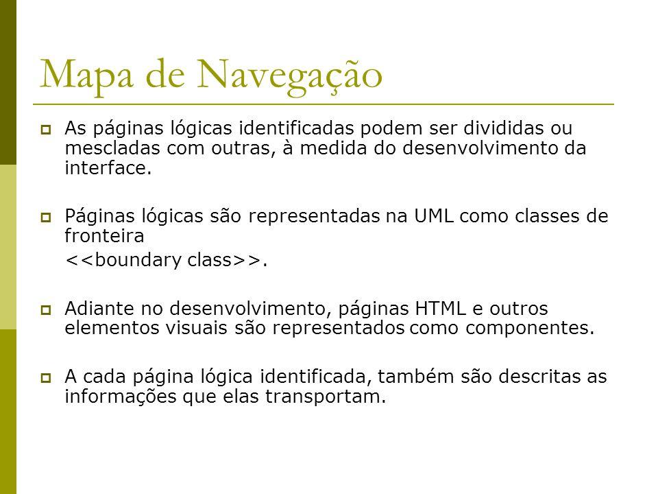 Mapa de Navegação As páginas lógicas identificadas podem ser divididas ou mescladas com outras, à medida do desenvolvimento da interface.