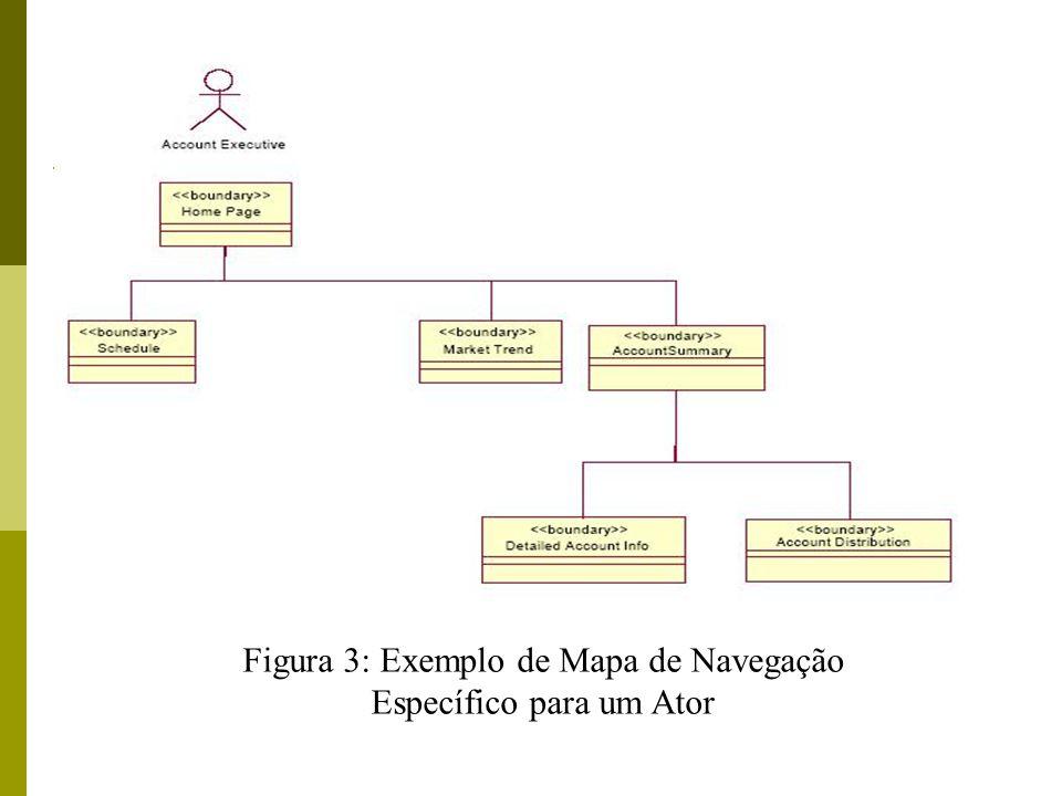 Figura 3: Exemplo de Mapa de Navegação Específico para um Ator