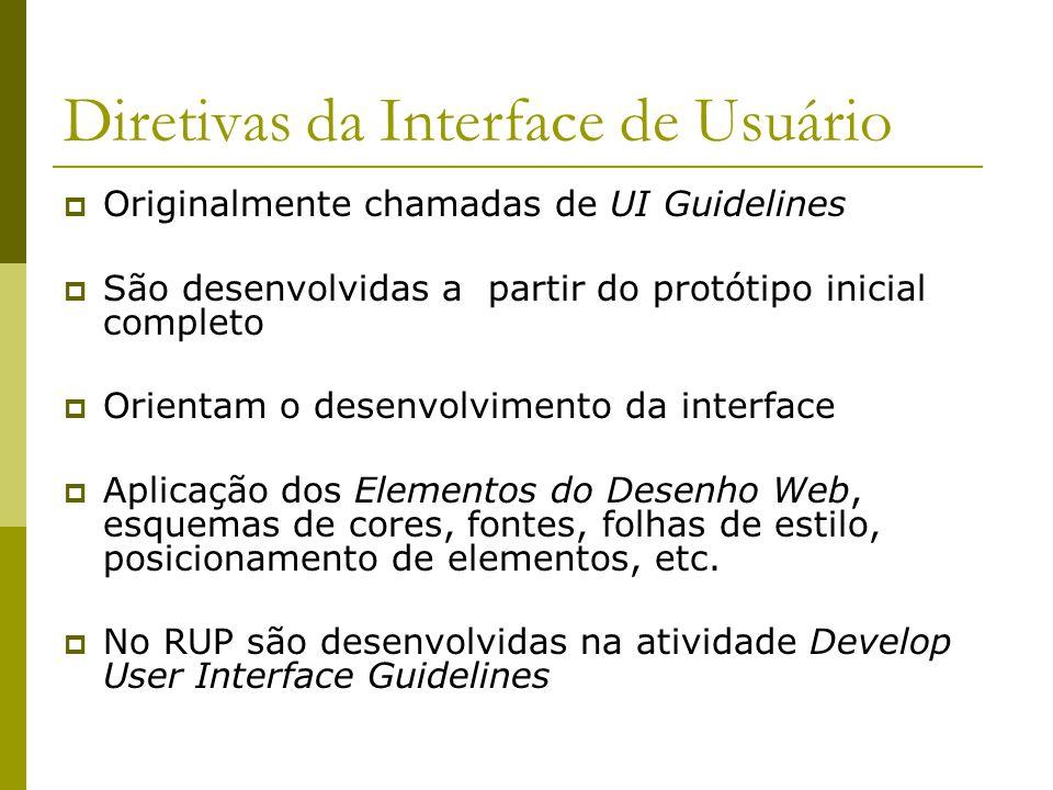 Diretivas da Interface de Usuário
