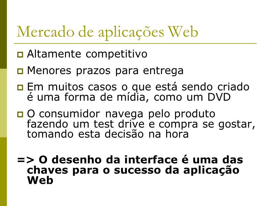 Mercado de aplicações Web