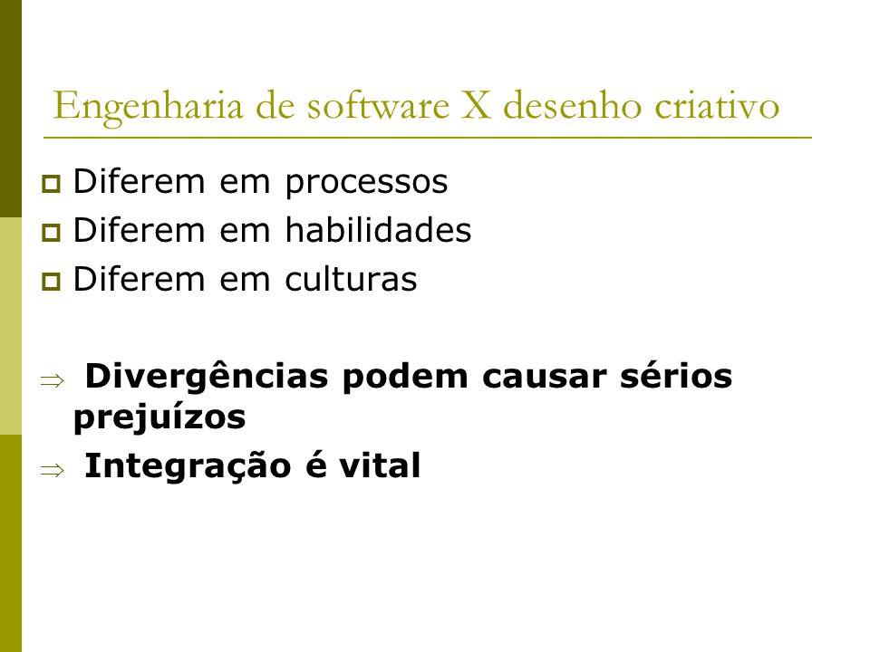 Engenharia de software X desenho criativo
