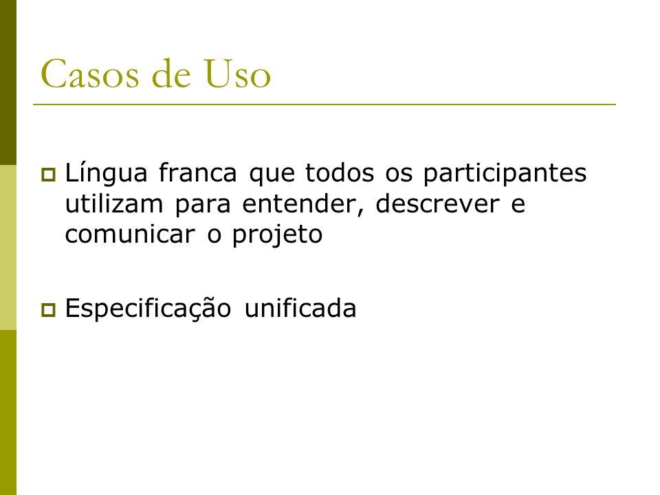 Casos de Uso Língua franca que todos os participantes utilizam para entender, descrever e comunicar o projeto.
