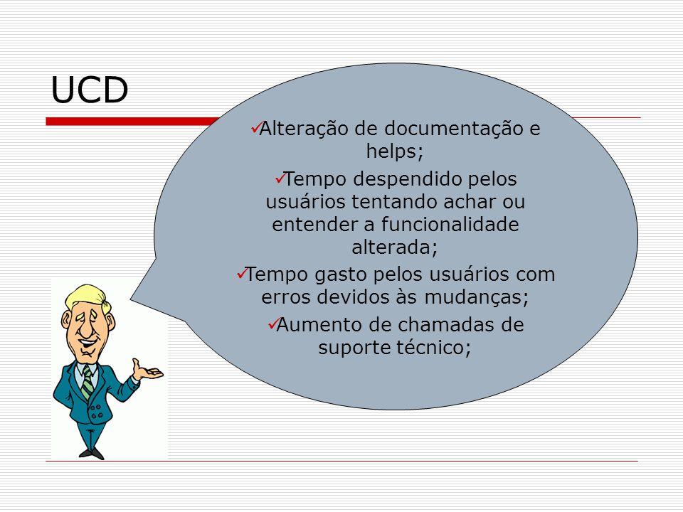 UCD Alteração de documentação e helps;