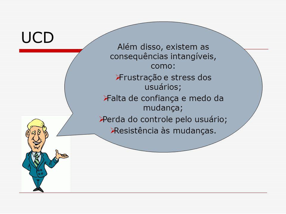 UCD Além disso, existem as consequências intangíveis, como: