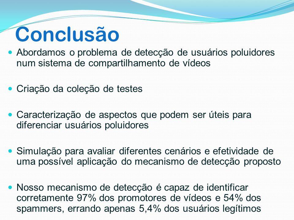 Conclusão Abordamos o problema de detecção de usuários poluidores num sistema de compartilhamento de vídeos.