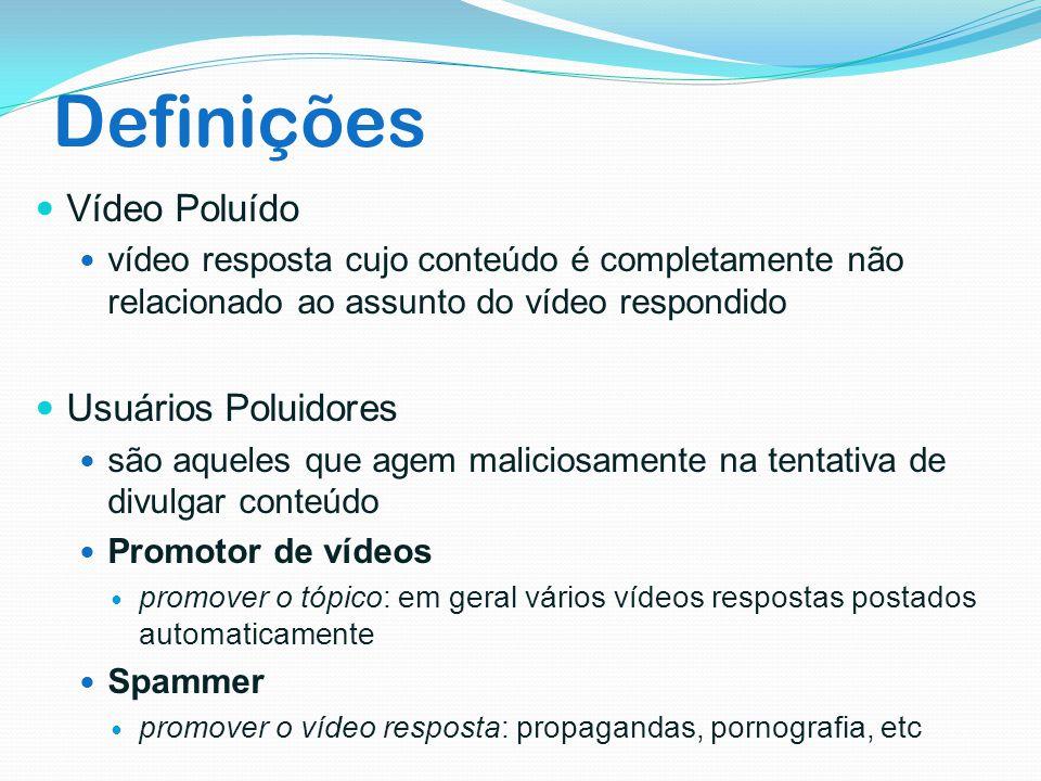 Definições Vídeo Poluído Usuários Poluidores
