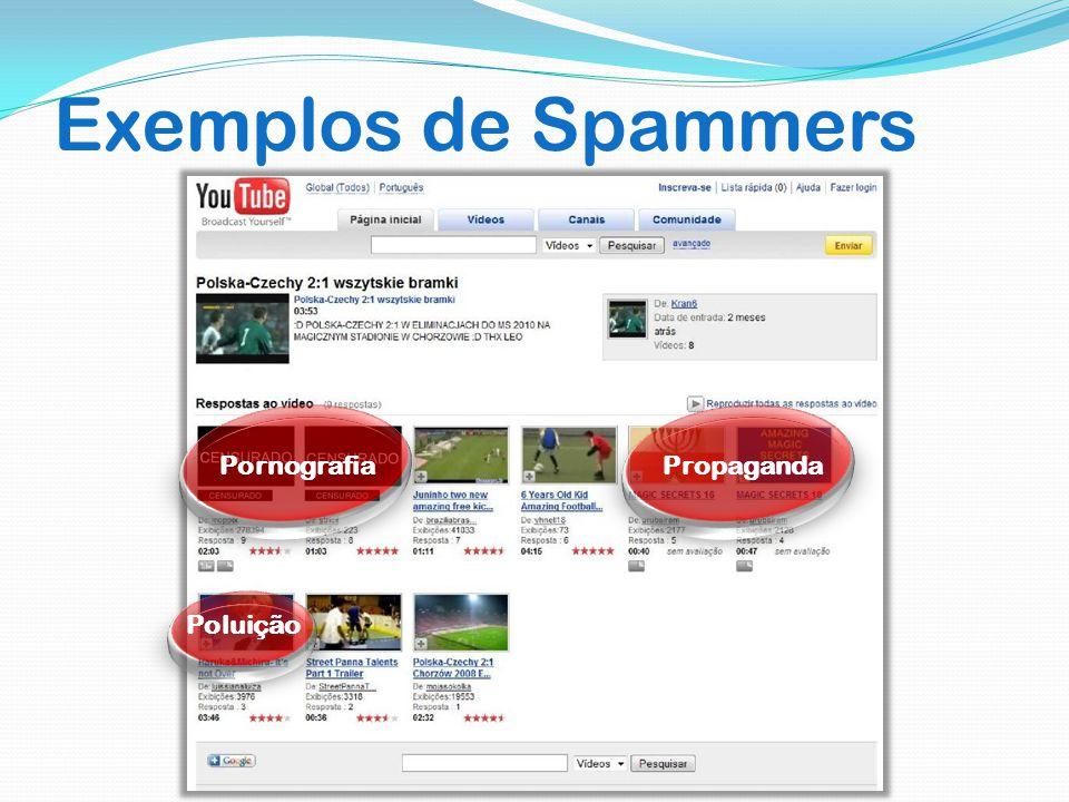Exemplos de Spammers Pornografia Propaganda Poluição