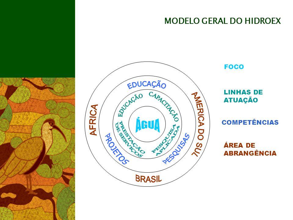EDUCAÇÃO CAPACITAÇÃO EDUCAÇÃO AMERICA DO SUL AFRICA ÁGUA PRESTAÇÃO