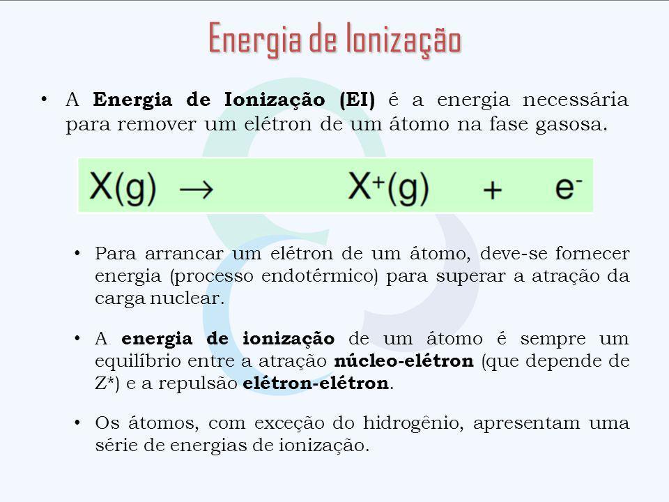 Energia de Ionização A Energia de Ionização (EI) é a energia necessária para remover um elétron de um átomo na fase gasosa.