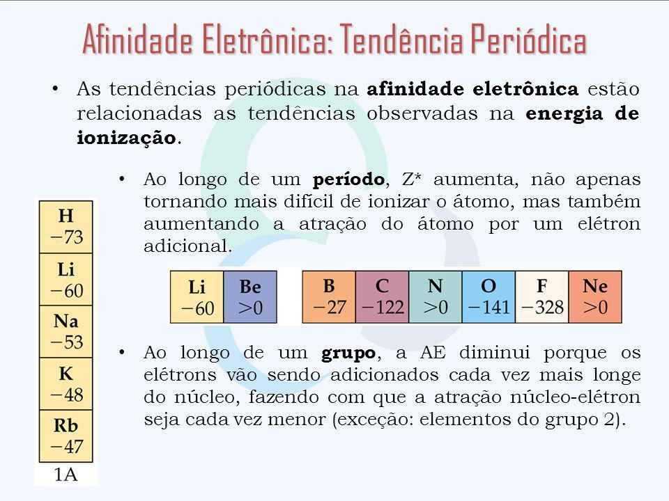 Afinidade Eletrônica: Tendência Periódica