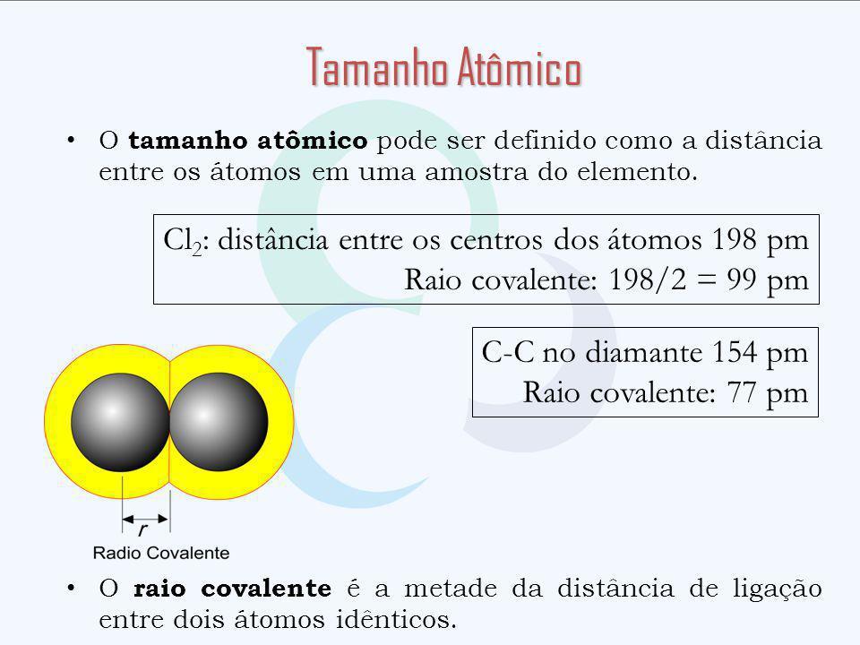 Tamanho Atômico Cl2: distância entre os centros dos átomos 198 pm