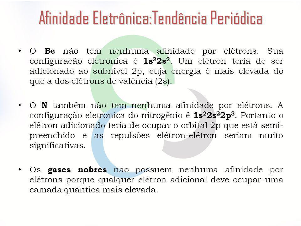 Afinidade Eletrônica:Tendência Periódica