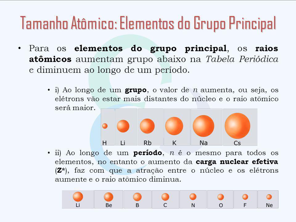 Tamanho Atômico: Elementos do Grupo Principal