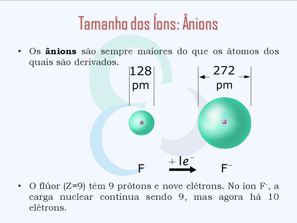 Tamanho dos Íons: Ânions