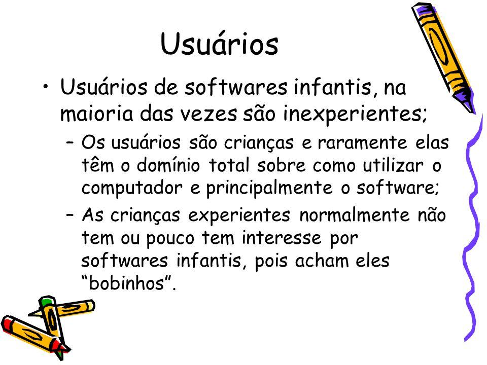 Usuários Usuários de softwares infantis, na maioria das vezes são inexperientes;