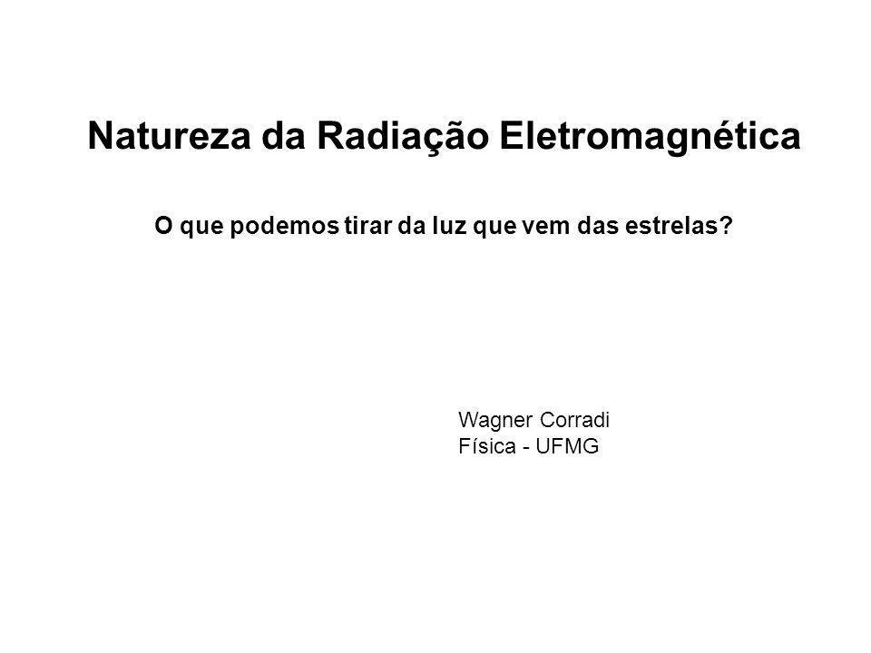 Natureza da Radiação Eletromagnética
