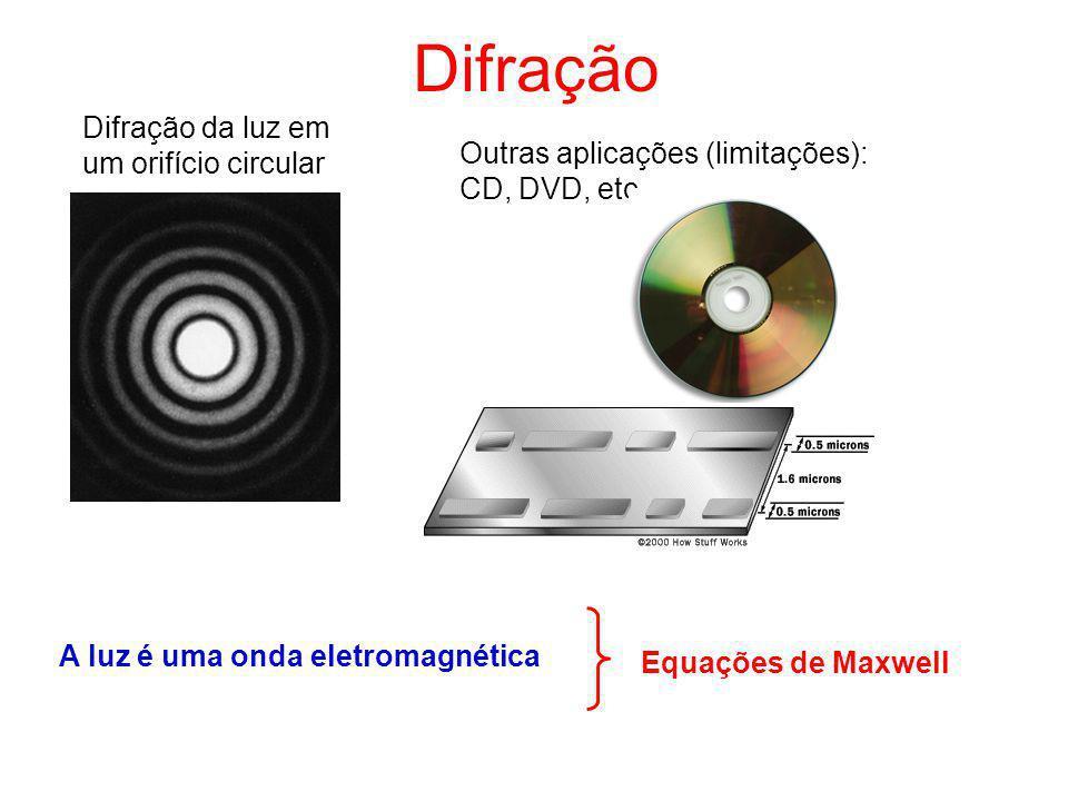 Difração Difração da luz em um orifício circular