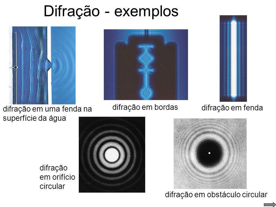 Difração - exemplos difração em bordas difração em fenda