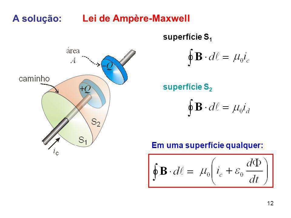 A solução: Lei de Ampère-Maxwell superfície S1 superfície S2