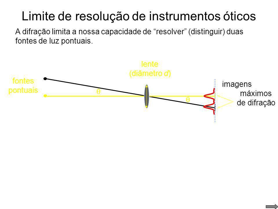 Limite de resolução de instrumentos óticos