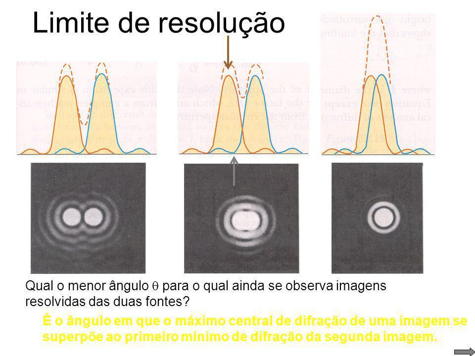 Limite de resolução Qual o menor ângulo  para o qual ainda se observa imagens resolvidas das duas fontes
