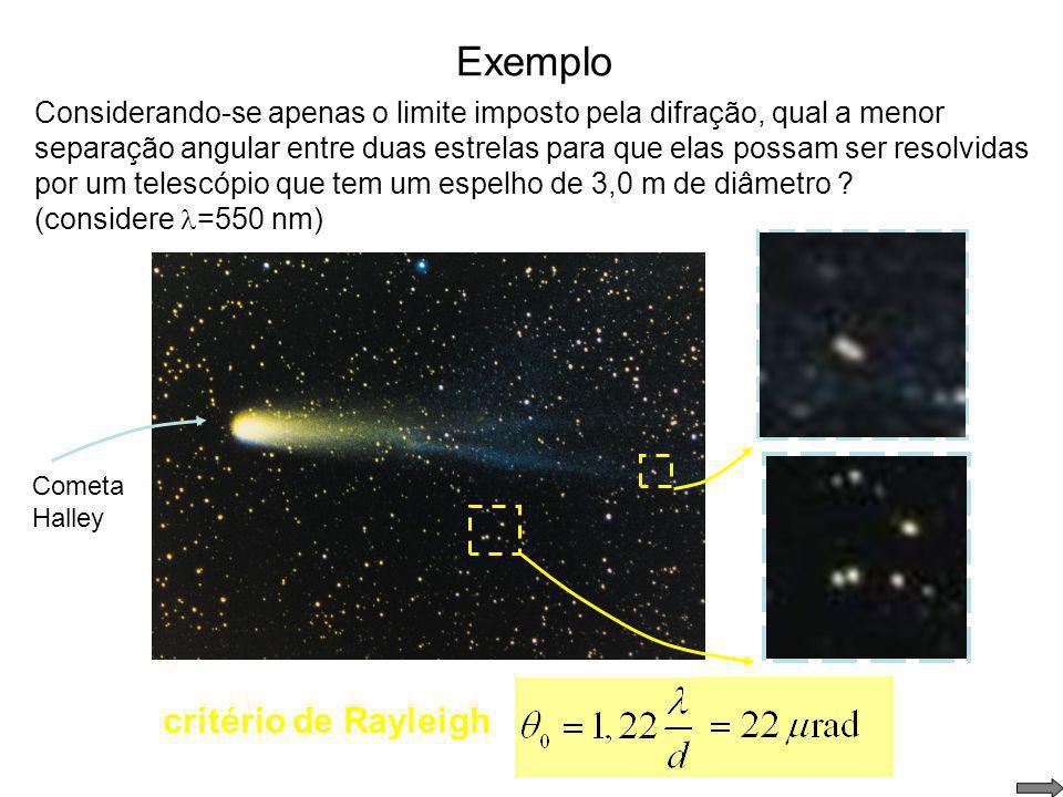 Exemplo critério de Rayleigh