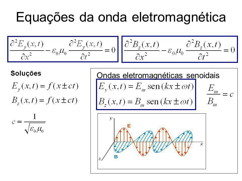 Equações da onda eletromagnética