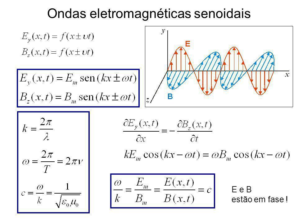 Ondas eletromagnéticas senoidais