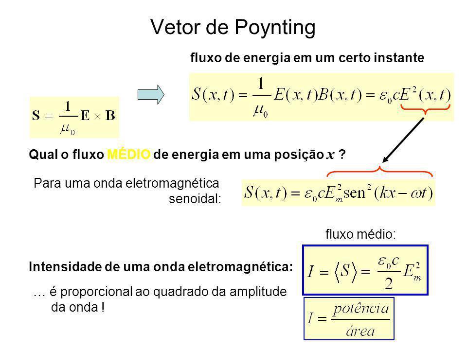 Vetor de Poynting fluxo de energia em um certo instante