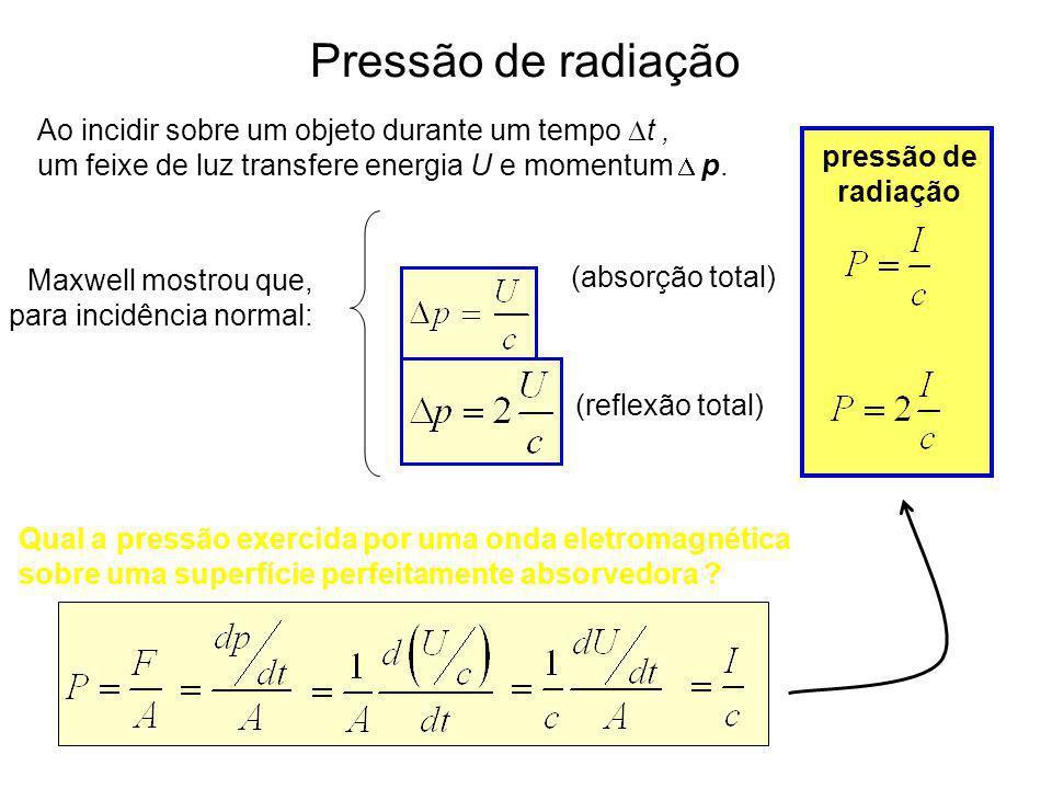 Pressão de radiação Ao incidir sobre um objeto durante um tempo t ,